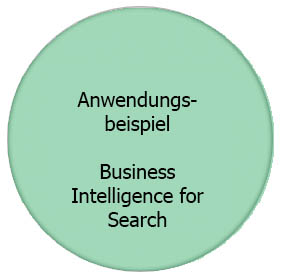 Business Intelligence for Search